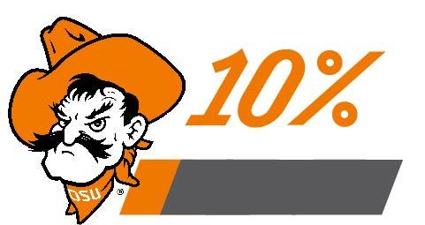 cowboy-quiz10