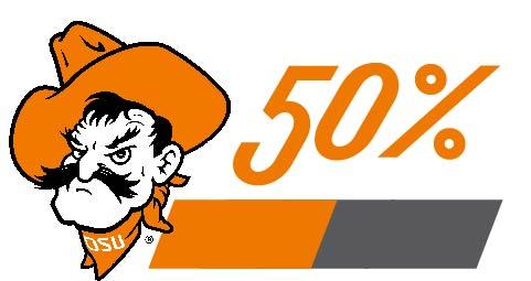 cowboy-quiz50